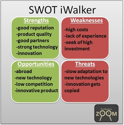 swot maxwell house